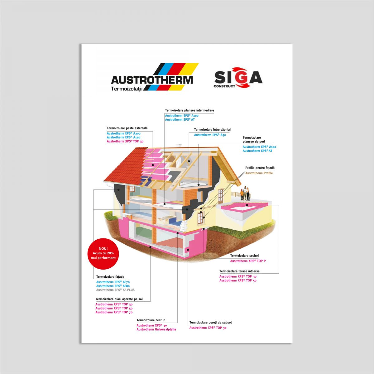 Graphic Design: Poster Termoizolații